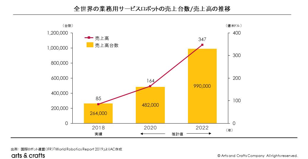 今後 の コロナ 予測 日本